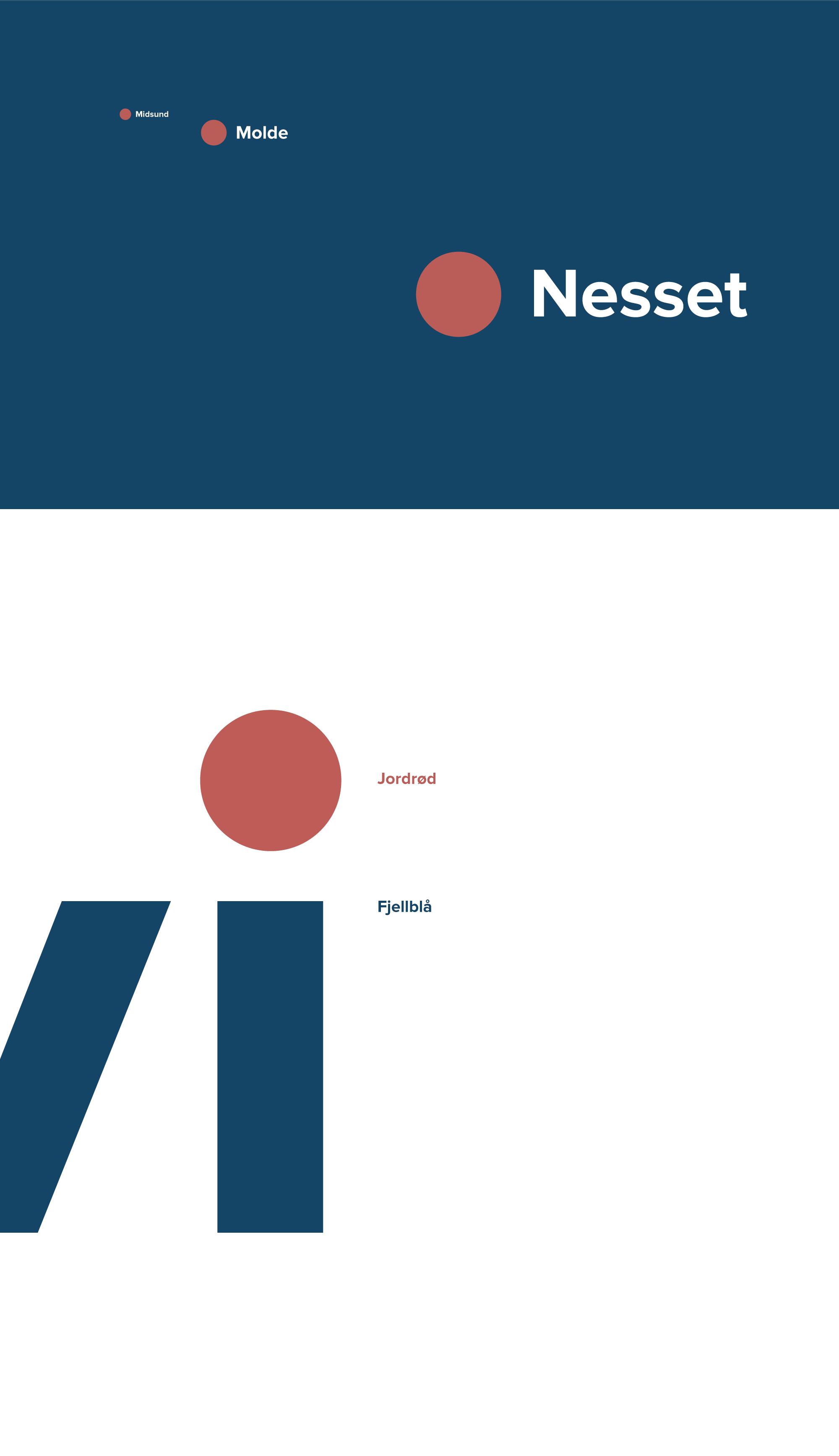 Nye Moldekommune illustrasjoner webside Grafia